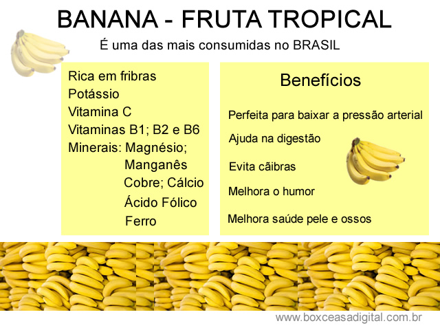 beneficio-banana